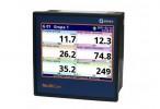 Indicator : MultiCon CMC-141