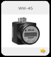 Digital indicators model WW-45